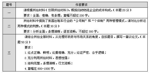 2012�V�|省公��T申�真�}解�x:做答要求