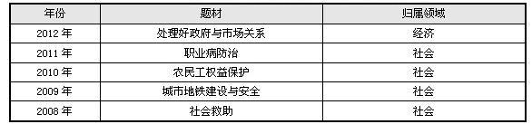 2012�V�|省公��T申�真�}解�x:材料分析
